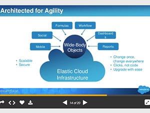 cloud_erp_agility
